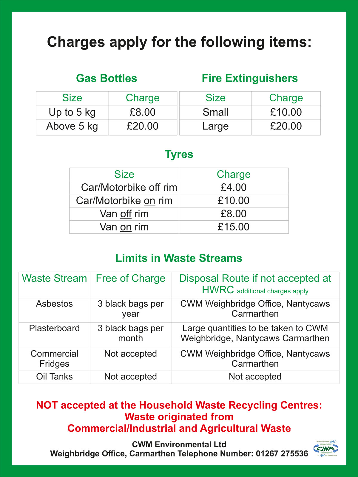 Cwm Environmental Charges